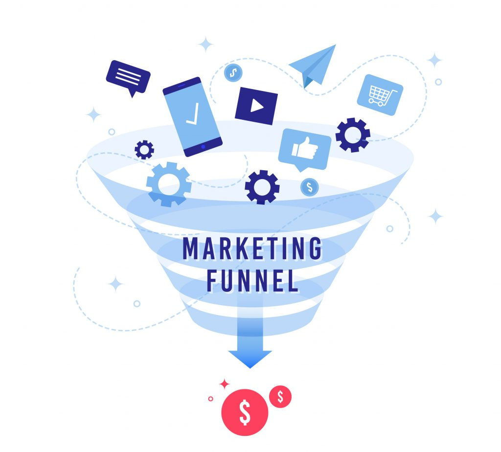Lead Generation Marketing Funnel